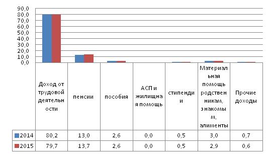 Конференция Алматы 21.09 2